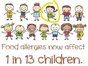 food allergies 1 in 13 children
